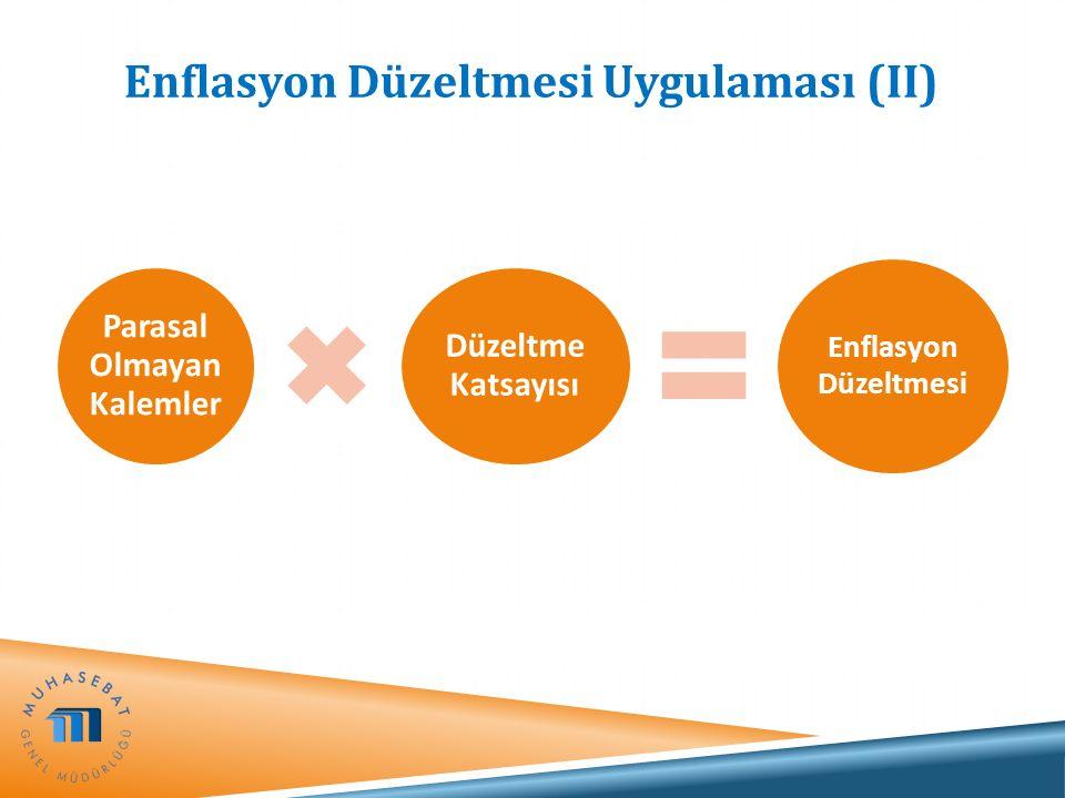 Enflasyon Düzeltmesi Uygulaması (II)