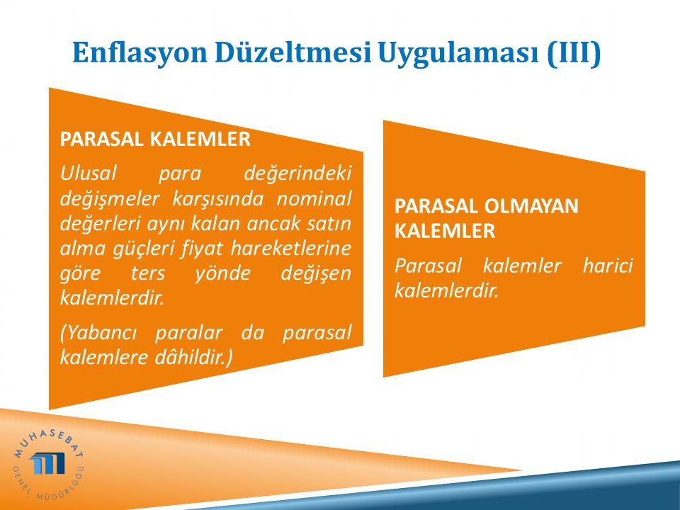 Enflasyon Düzeltmesi Uygulaması (III)