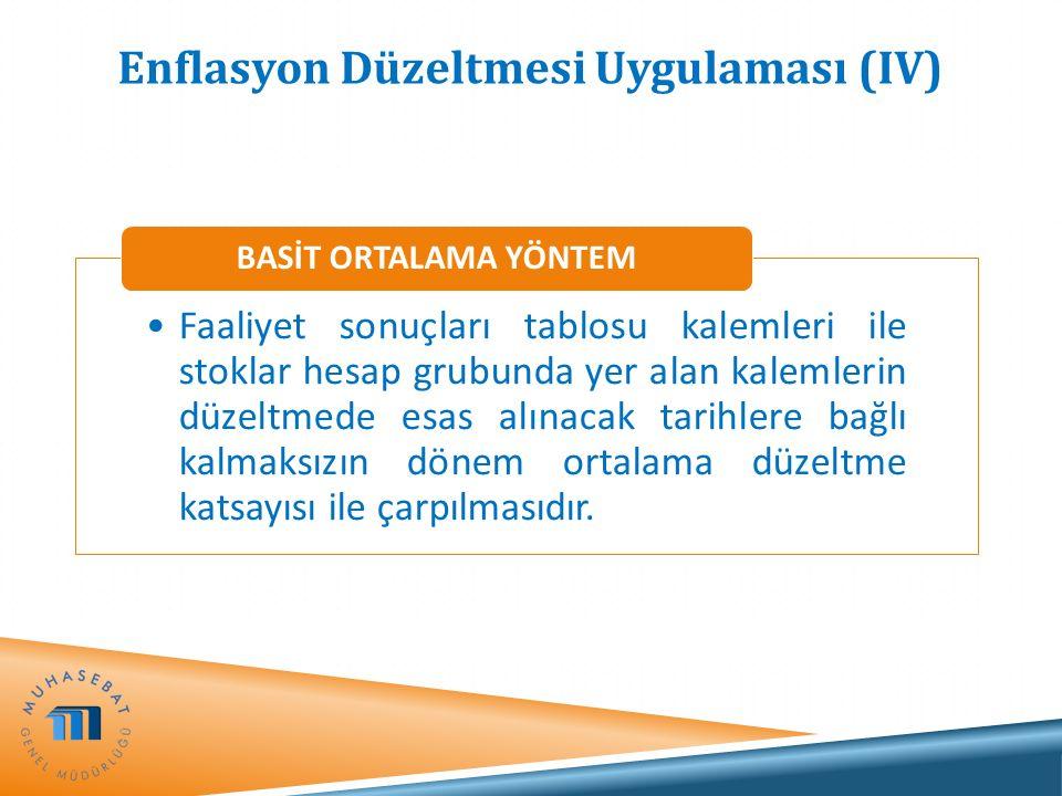 Enflasyon Düzeltmesi Uygulaması (IV)