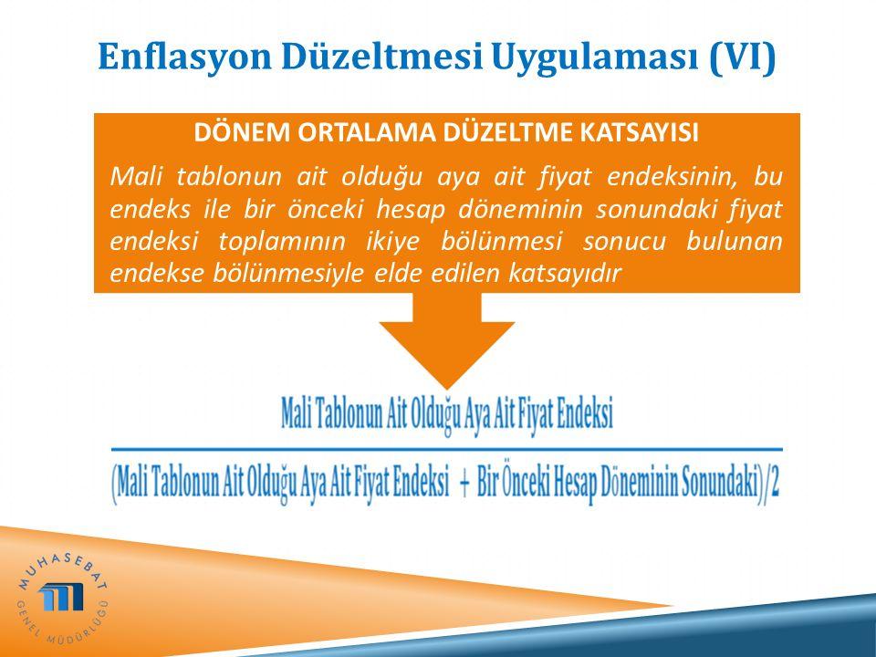Enflasyon Düzeltmesi Uygulaması (VI)
