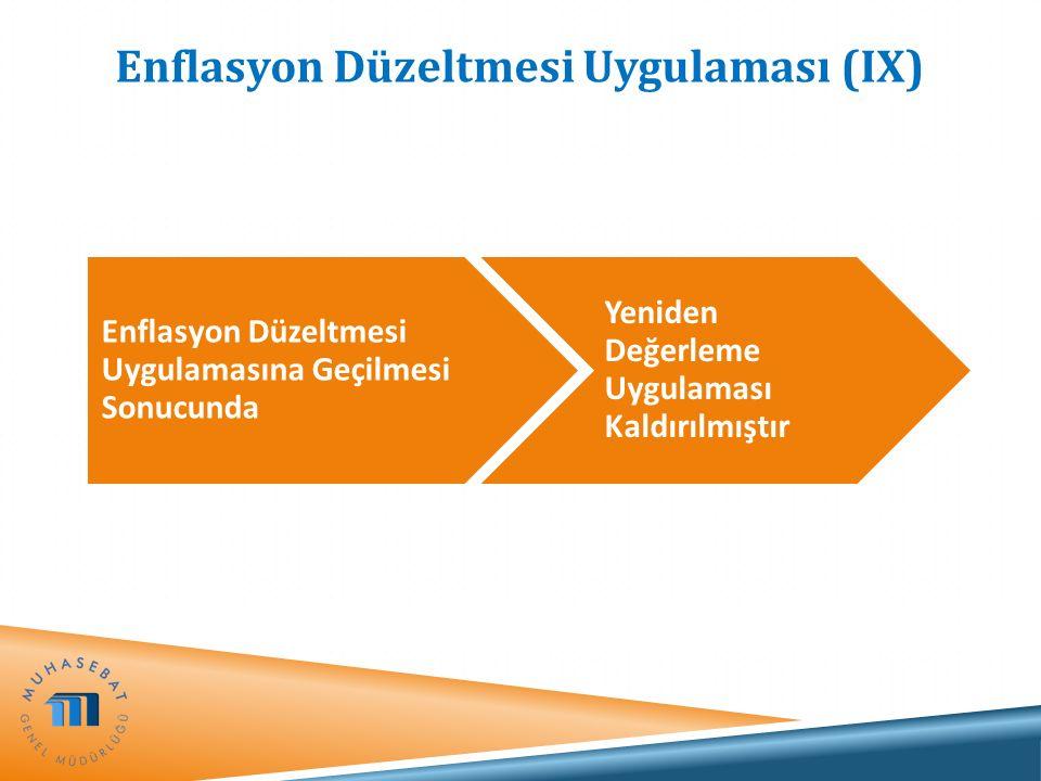 Enflasyon Düzeltmesi Uygulaması (IX)