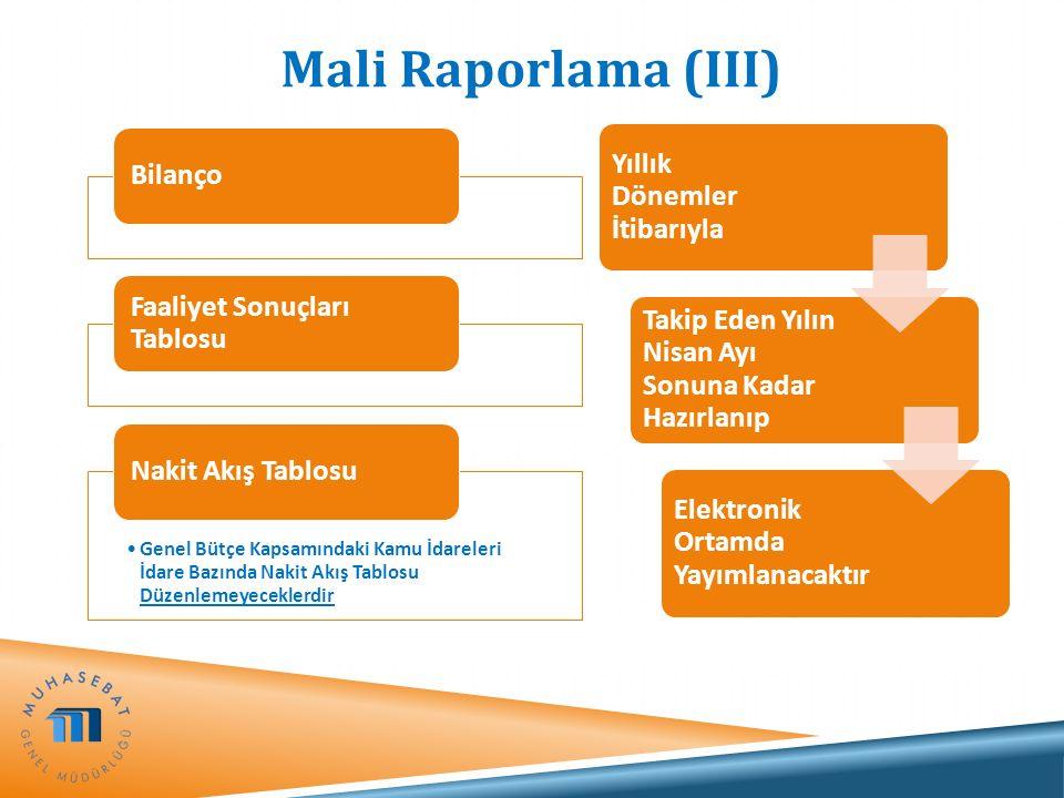 Mali Raporlama (III) Bilanço. Faaliyet Sonuçları Tablosu. Nakit Akış Tablosu.