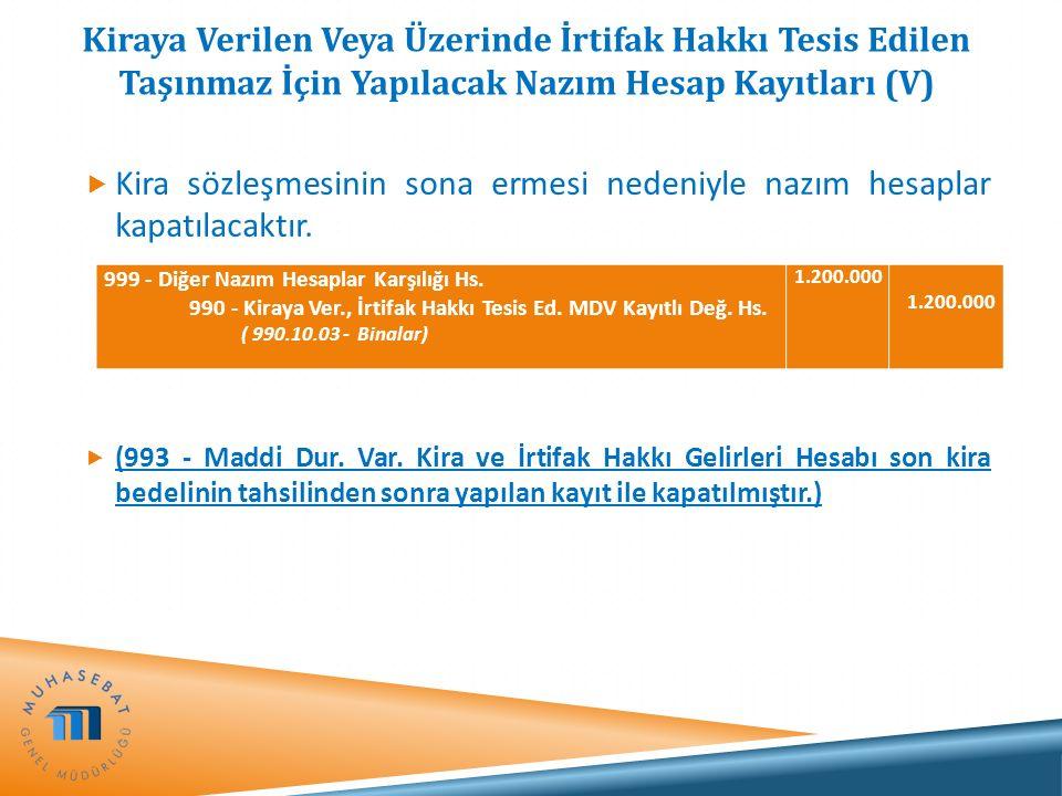 Kiraya Verilen Veya Üzerinde İrtifak Hakkı Tesis Edilen Taşınmaz İçin Yapılacak Nazım Hesap Kayıtları (V)