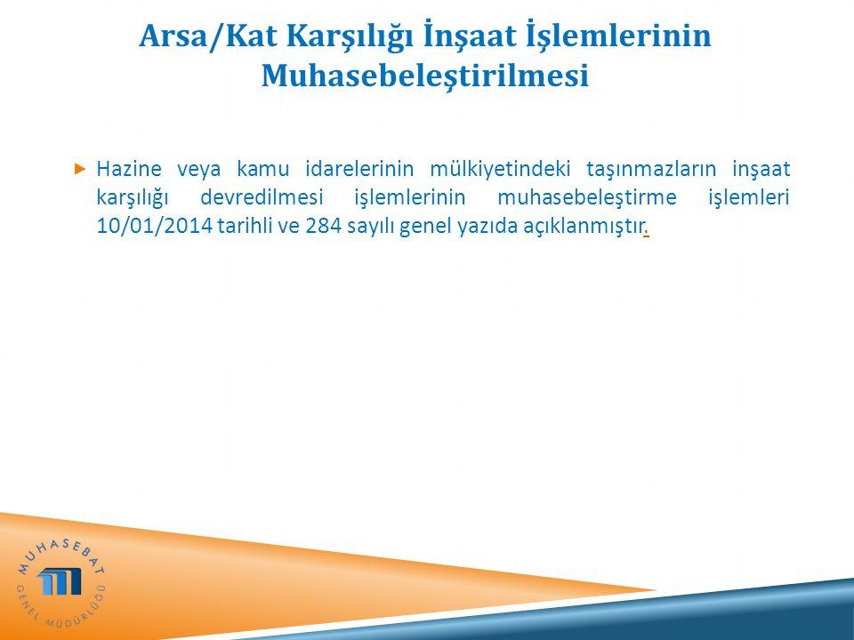 Arsa/Kat Karşılığı İnşaat İşlemlerinin Muhasebeleştirilmesi