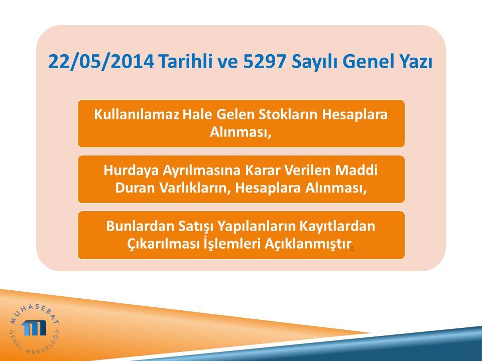 22/05/2014 Tarihli ve 5297 Sayılı Genel Yazı