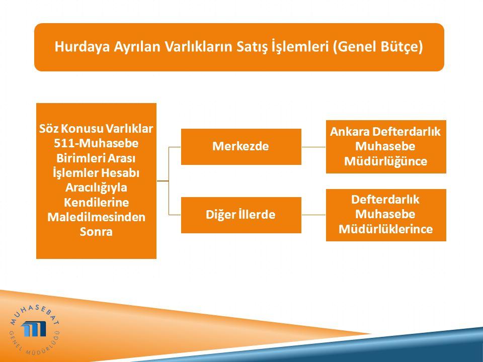 Hurdaya Ayrılan Varlıkların Satış İşlemleri (Genel Bütçe)