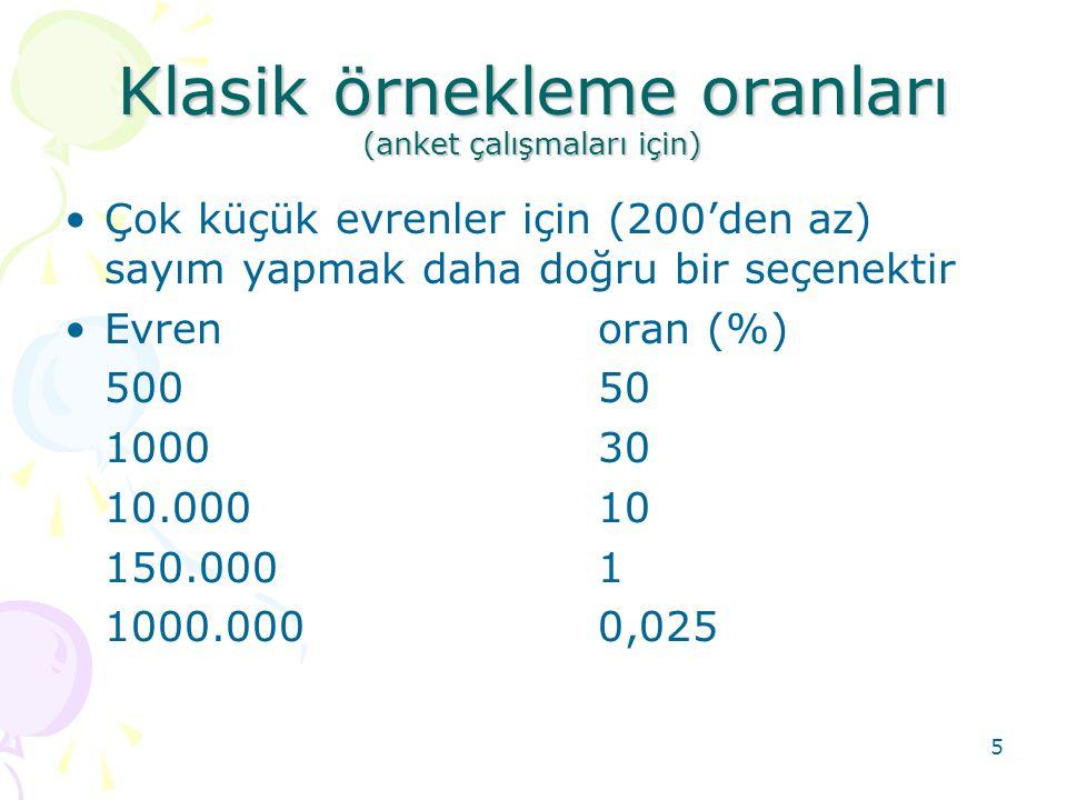 Klasik örnekleme oranları (anket çalışmaları için)