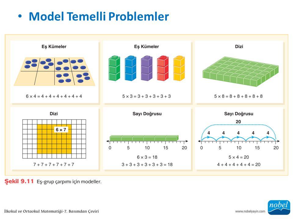 Model Temelli Problemler
