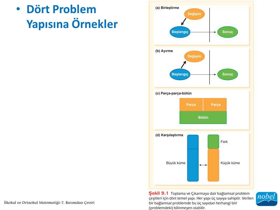 Dört Problem Yapısına Örnekler