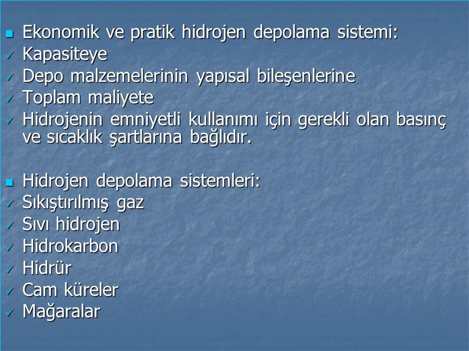 Ekonomik ve pratik hidrojen depolama sistemi: