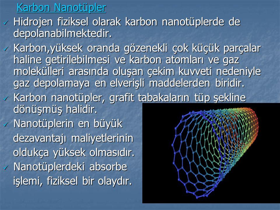 Karbon Nanotüpler Hidrojen fiziksel olarak karbon nanotüplerde de depolanabilmektedir.
