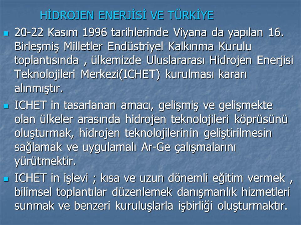 HİDROJEN ENERJİSİ VE TÜRKİYE