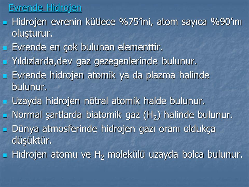 Evrende Hidrojen Hidrojen evrenin kütlece %75'ini, atom sayıca %90'ını oluşturur. Evrende en çok bulunan elementtir.