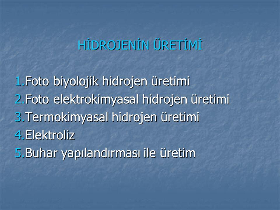 HİDROJENİN ÜRETİMİ 1.Foto biyolojik hidrojen üretimi. 2.Foto elektrokimyasal hidrojen üretimi. 3.Termokimyasal hidrojen üretimi.