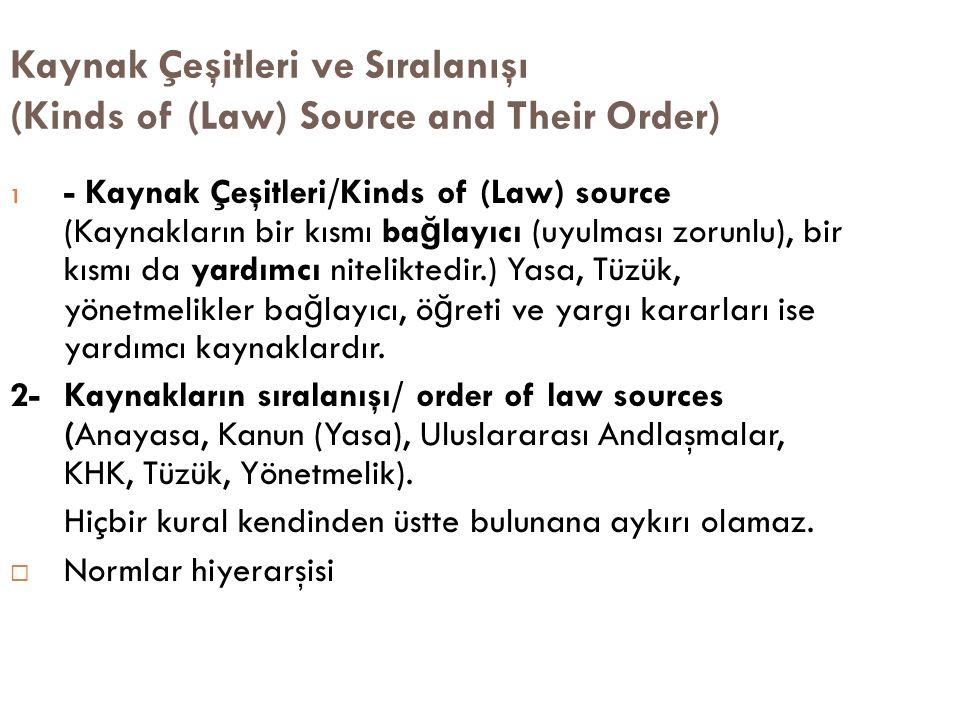 Kaynak Çeşitleri ve Sıralanışı (Kinds of (Law) Source and Their Order)