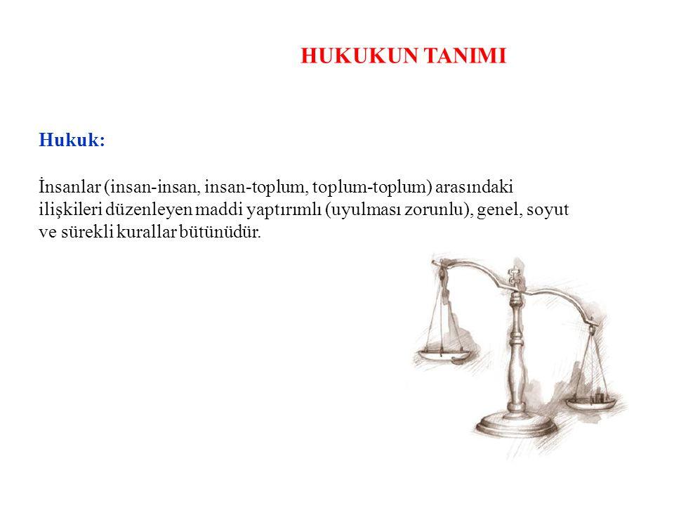 HUKUKUN TANIMI Hukuk: İnsanlar (insan-insan, insan-toplum, toplum-toplum) arasındaki.