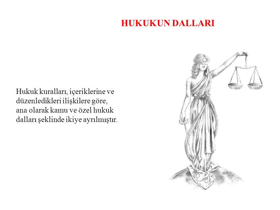 HUKUKUN DALLARI Hukuk kuralları, içeriklerine ve