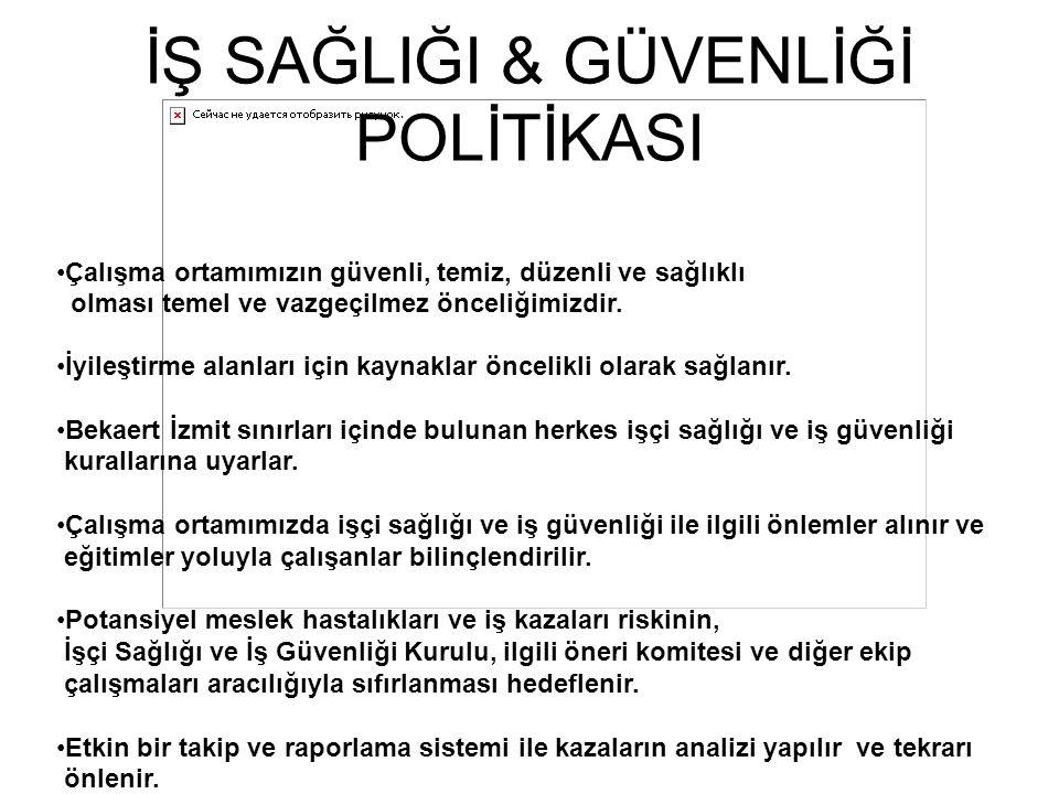 İŞ SAĞLIĞI & GÜVENLİĞİ POLİTİKASI