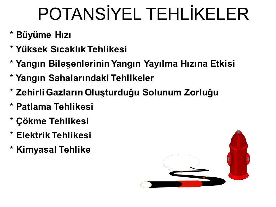 POTANSİYEL TEHLİKELER