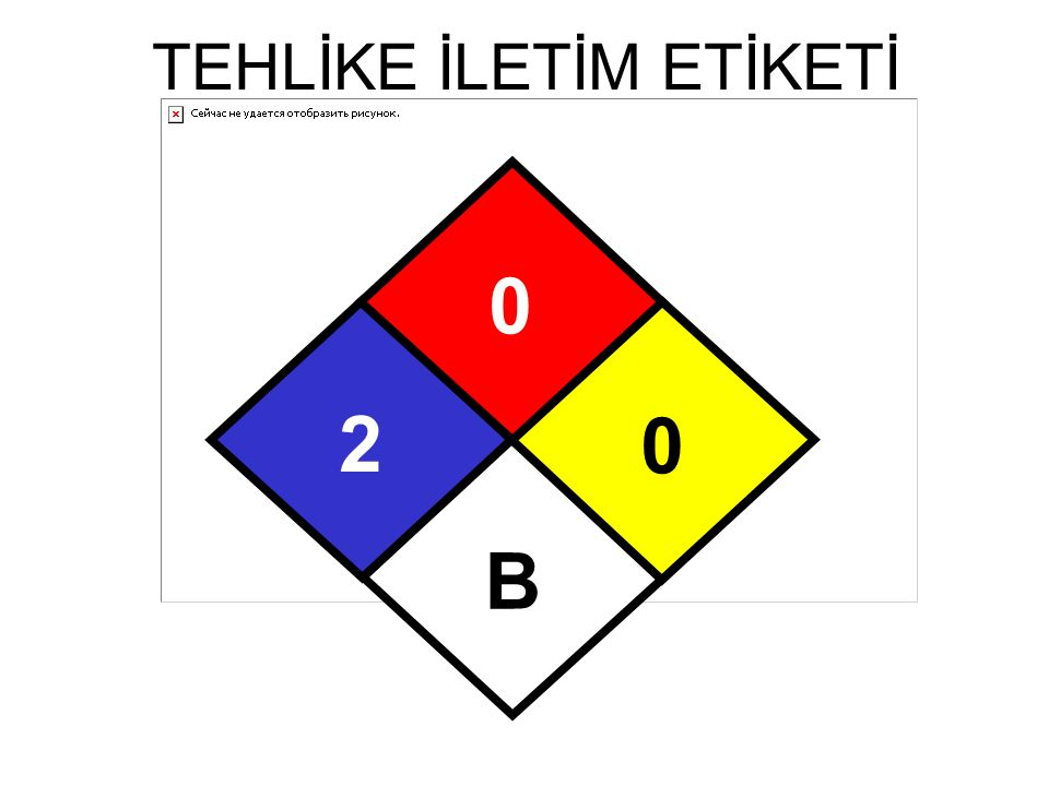 TEHLİKE İLETİM ETİKETİ