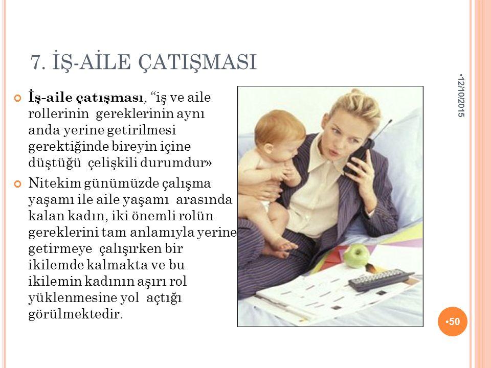 7. İŞ-AİLE ÇATIŞMASI 4/25/2017.