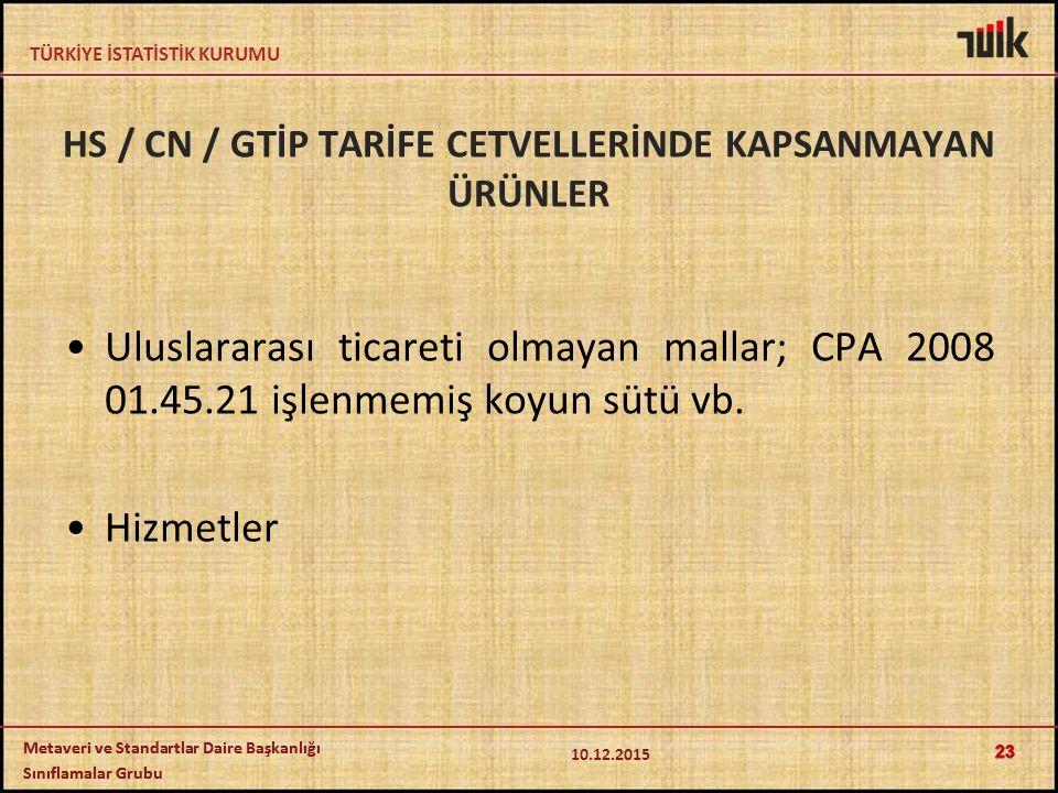 HS / CN / GTİP TARİFE CETVELLERİNDE KAPSANMAYAN ÜRÜNLER