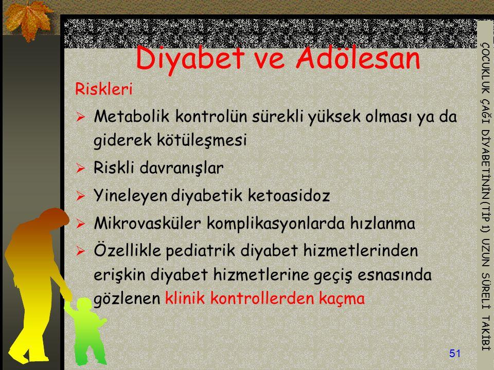 Diyabet ve Adölesan Riskleri