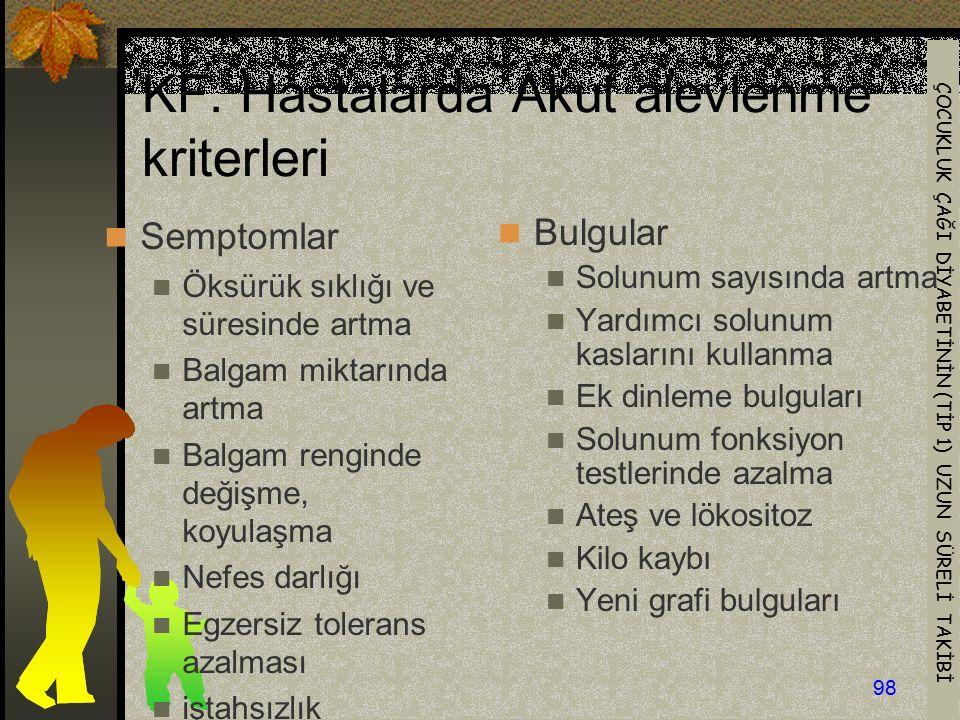 KF. Hastalarda Akut alevlenme kriterleri