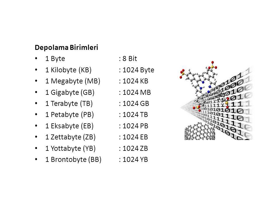 Depolama Birimleri 1 Byte : 8 Bit. 1 Kilobyte (KB) : 1024 Byte. 1 Megabyte (MB) : 1024 KB. 1 Gigabyte (GB) : 1024 MB.
