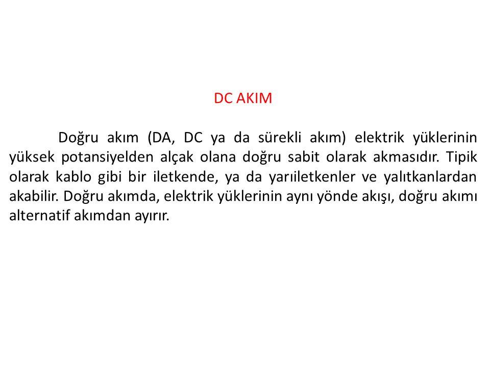 DC AKIM
