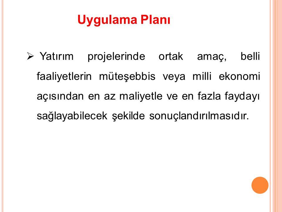 Uygulama Planı