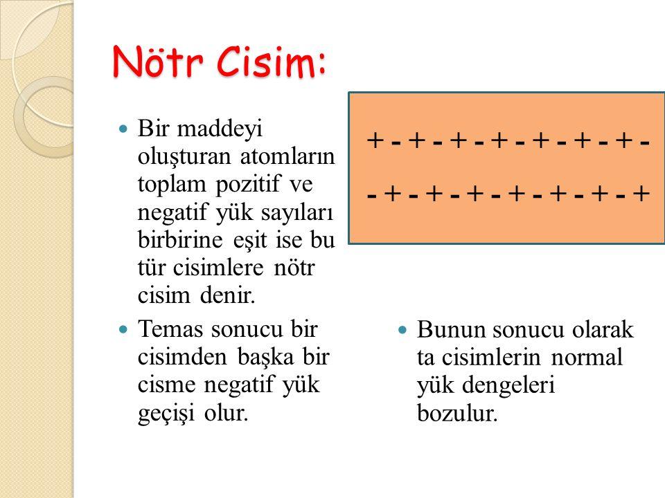 Nötr Cisim: + - + - + - + - + - + - + - - + - + - + - + - + - + - +