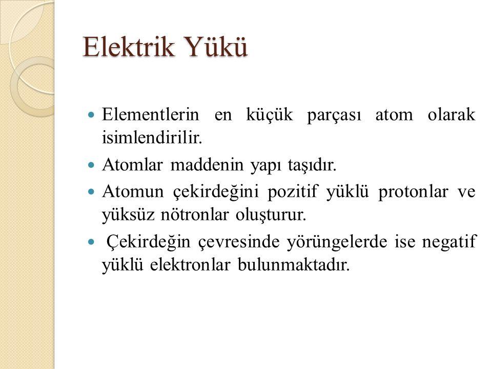 Elektrik Yükü Elementlerin en küçük parçası atom olarak isimlendirilir. Atomlar maddenin yapı taşıdır.