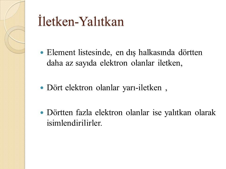 İletken-Yalıtkan Element listesinde, en dış halkasında dörtten daha az sayıda elektron olanlar iletken,