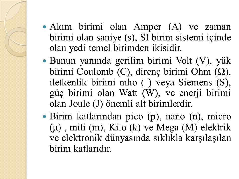 Akım birimi olan Amper (A) ve zaman birimi olan saniye (s), SI birim sistemi içinde olan yedi temel birimden ikisidir.