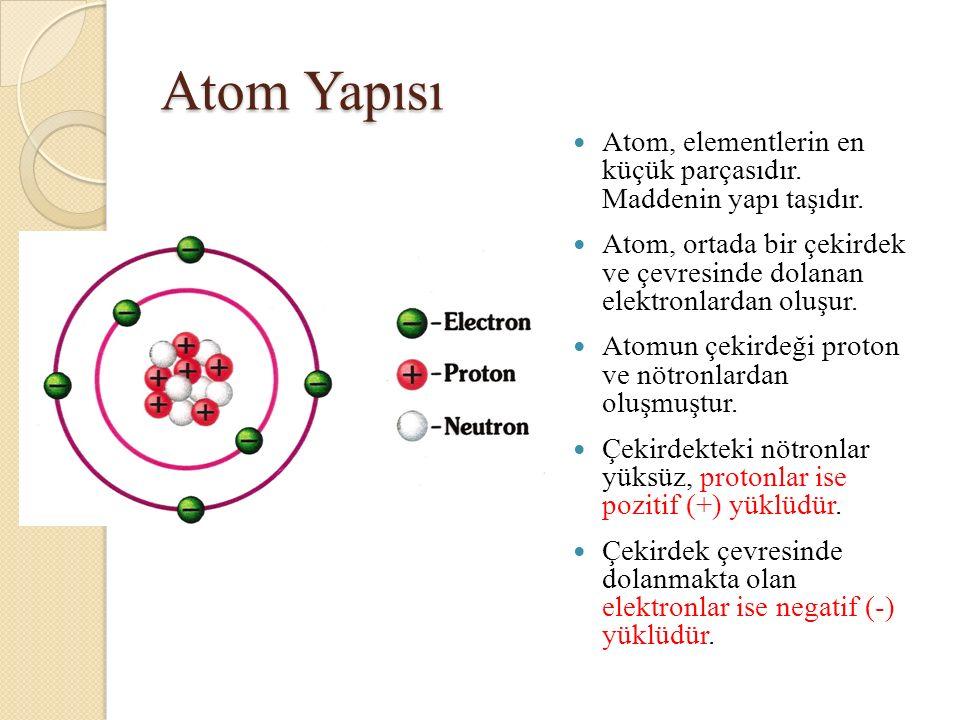 Atom Yapısı Atom, elementlerin en küçük parçasıdır. Maddenin yapı taşıdır. Atom, ortada bir çekirdek ve çevresinde dolanan elektronlardan oluşur.