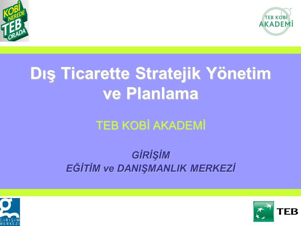 Dış Ticarette Stratejik Yönetim ve Planlama