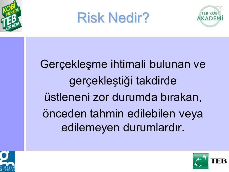 Risk Nedir Gerçekleşme ihtimali bulunan ve gerçekleştiği takdirde