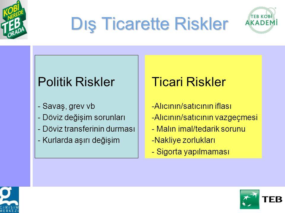 Dış Ticarette Riskler Politik Riskler Ticari Riskler