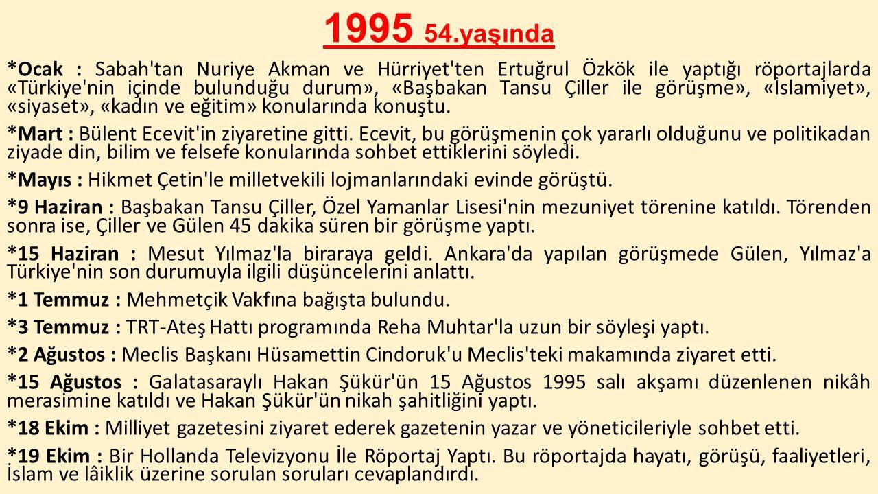 1995 54.yaşında