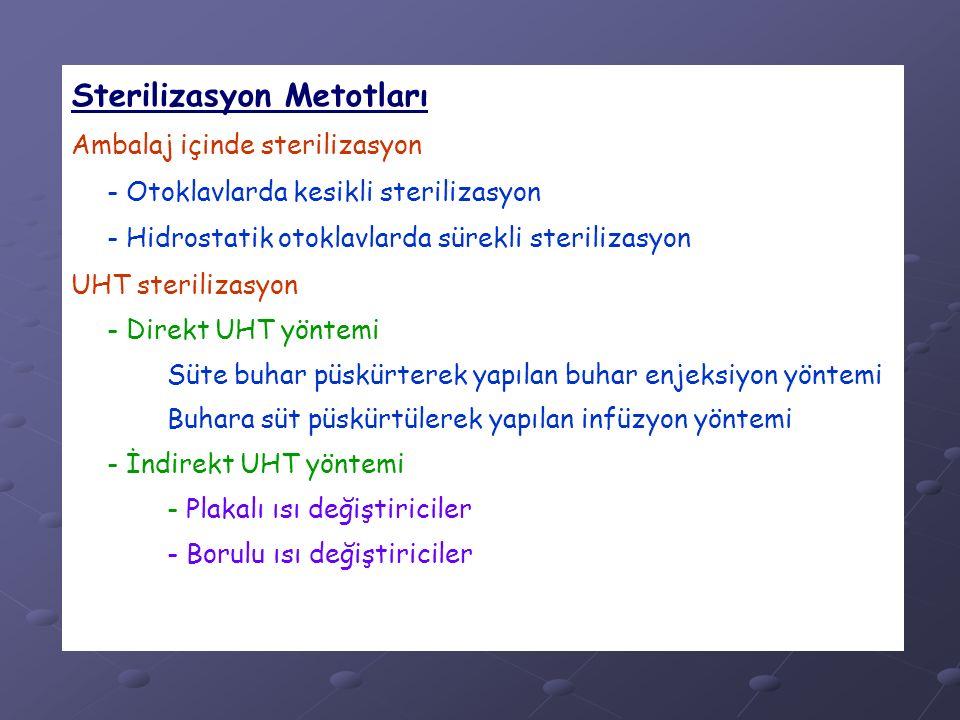 Sterilizasyon Metotları