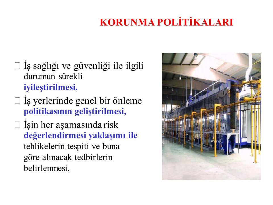 KORUNMA POLİTİKALARI  İş sağlığı ve güvenliği ile ilgili
