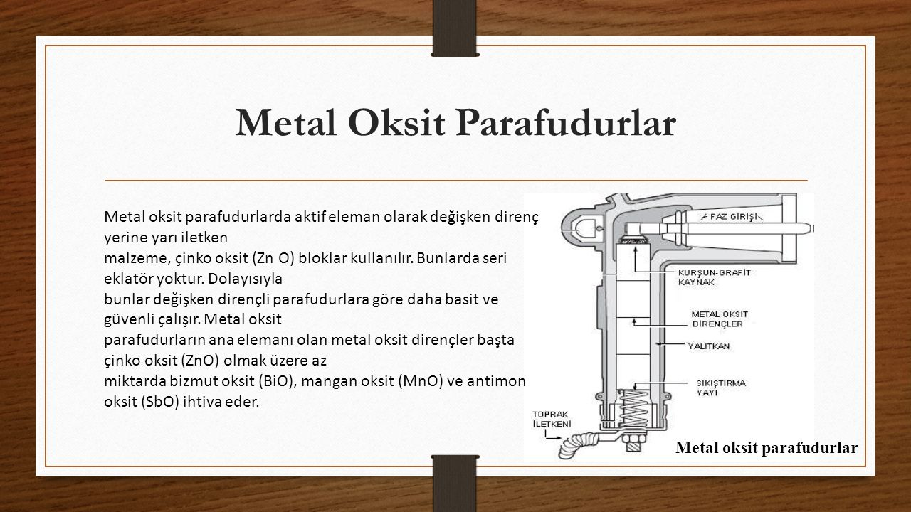 Metal Oksit Parafudurlar
