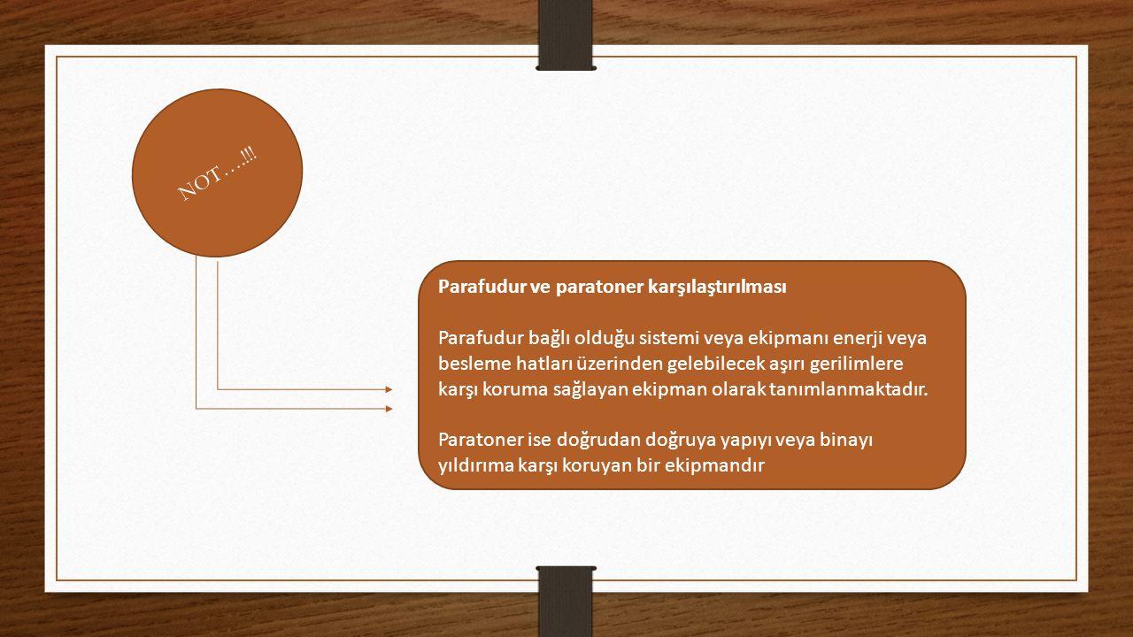 NOT….!!! Parafudur ve paratoner karşılaştırılması.