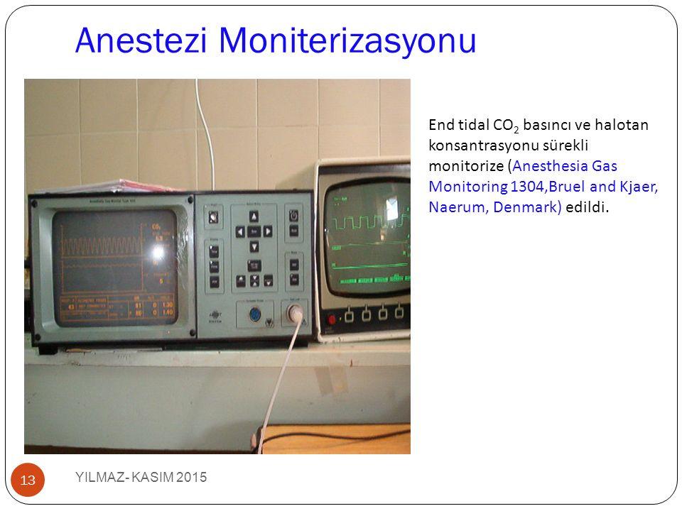 Anestezi Moniterizasyonu