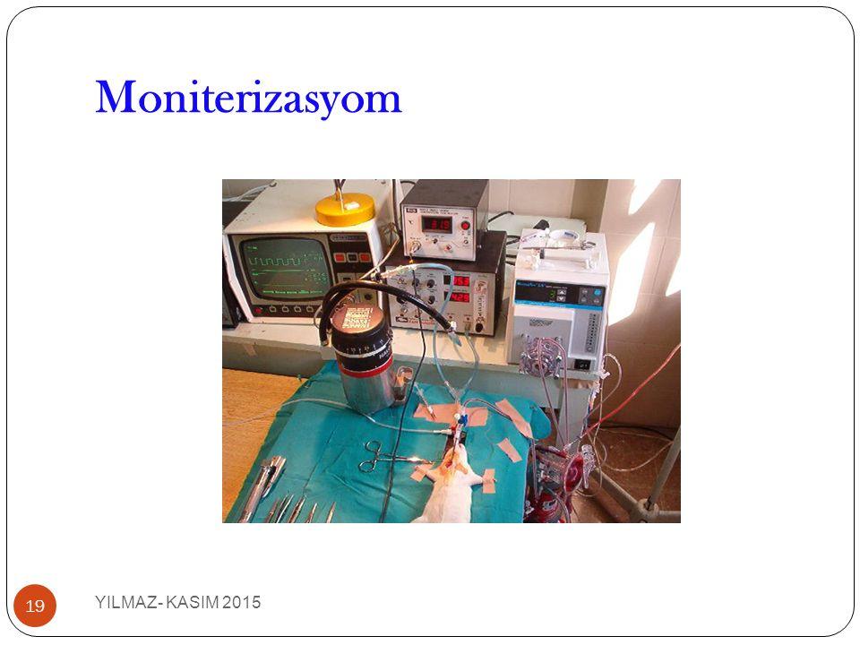 Moniterizasyom YILMAZ- KASIM 2015