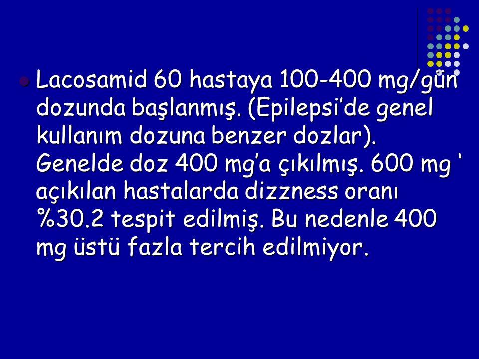 Lacosamid 60 hastaya 100-400 mg/gün dozunda başlanmış