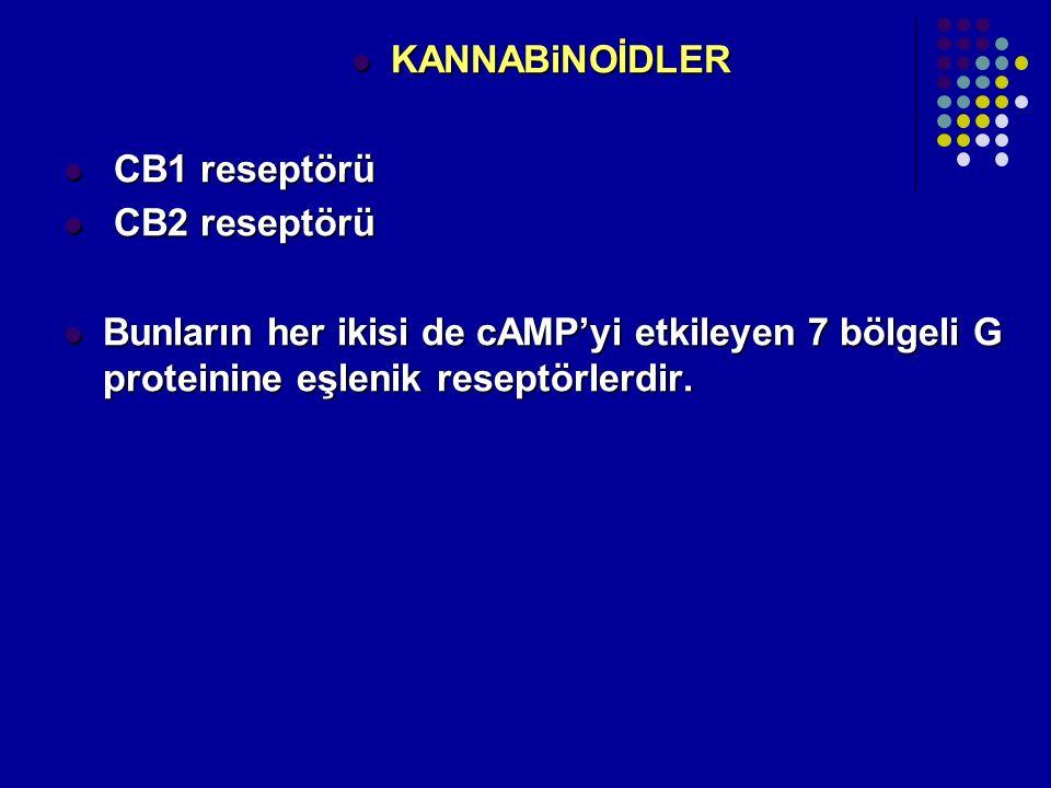 KANNABiNOİDLER CB1 reseptörü. CB2 reseptörü.