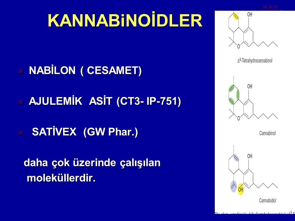 KANNABiNOİDLER NABİLON ( CESAMET) AJULEMİK ASİT (CT3- IP-751) SATİVEX (GW Phar.) daha çok üzerinde çalışılan.