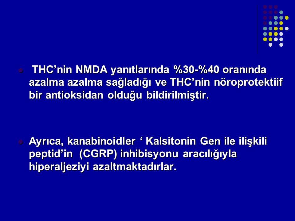 THC'nin NMDA yanıtlarında %30-%40 oranında azalma azalma sağladığı ve THC'nin nöroprotektiif bir antioksidan olduğu bildirilmiştir.